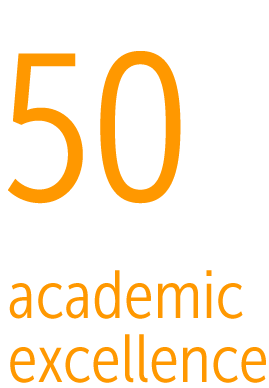 Infographic illustrating over 50 years of academics